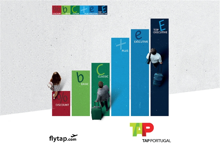 The new branded fares